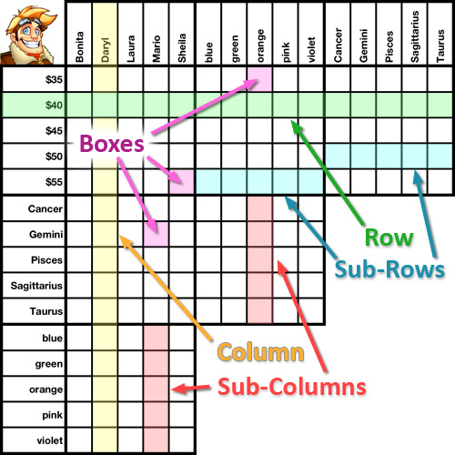 Logic Puzzles | How to Solve a Logic Puzzle